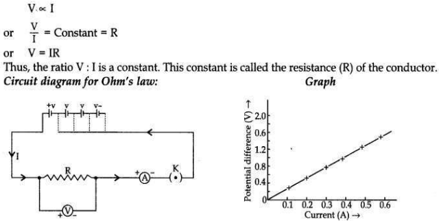 CBSE Sample Papers for Class10 Science Solved Set 4 18