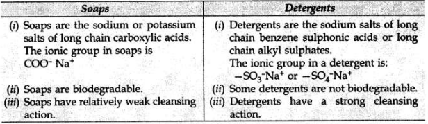 CBSE Sample Papers for Class10 Science Solved Set 5 12 ii