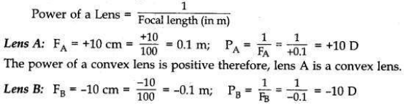 CBSE Sample Papers for Class10 Science Solved Set 6 21