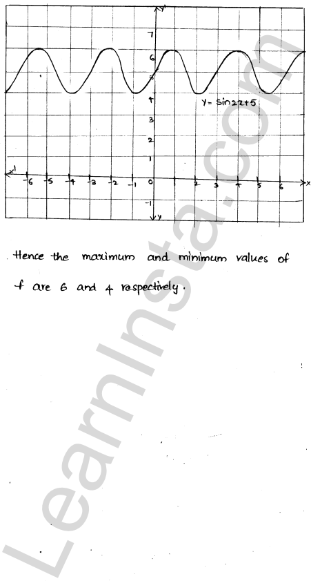 RD Sharma Class 12 Solutions Maxima and Minima Chapter 18 Ex 18.1 9