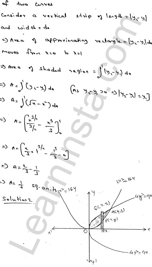 RD Sharma Class 12 Solutions Chapter 21 Areas of Bounded Regions Ex 21.3 2
