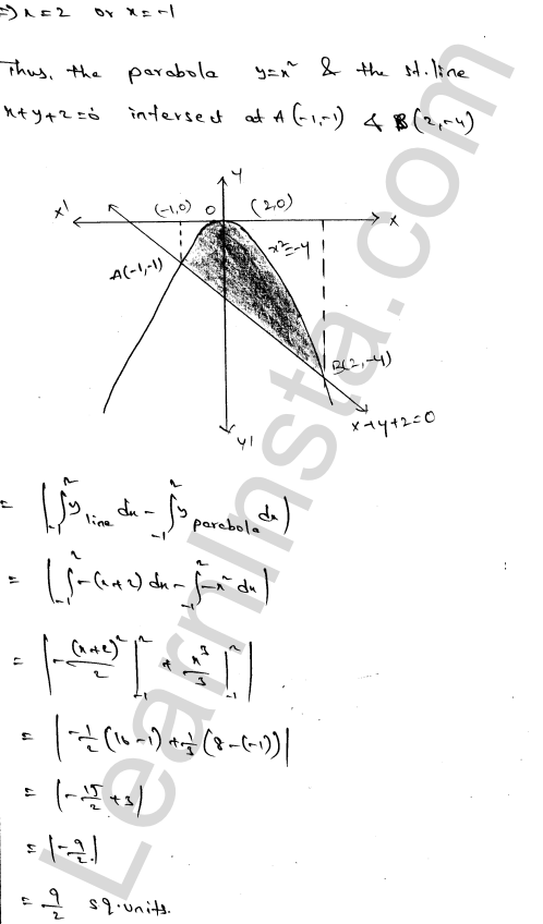 RD Sharma Solutions Class 12 Areas of Bounded Regions Chapter 21 Ex 21.3 47