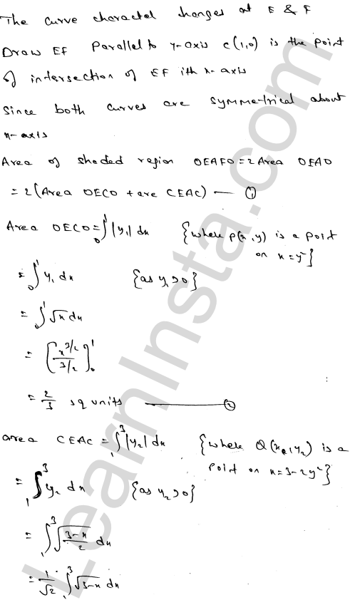 RD Sharma Class 12 Maths Solutions Chapter 21 Areas of Bounded Regions Ex 21.3 54