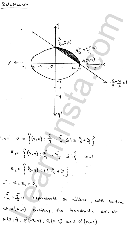 RD Sharma Class 12 Solutions Chapter 21 Areas of Bounded Regions Ex 21.3 75