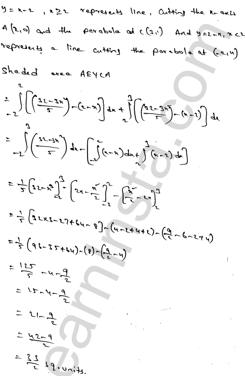 RD Sharma Class 12 Solutions Areas of Bounded Regions Chapter 21 Ex 21.3 80
