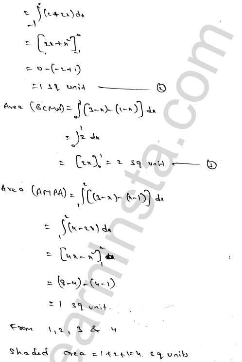 Solution of RD Sharma class 12 chapter 21 Areas of Bounded Regions Ex 21.3 88