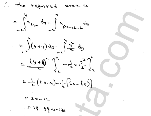 Class 12 RD Sharma maths solutions chapter 21 Areas of Bounded Regions Ex 21.4 7