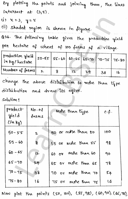 Maths Sample Question Papers for Class 10 Set 4 21