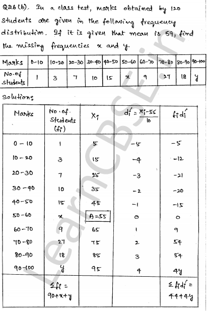 Maths Sample Question Papers for Class 10 Paper 5 23