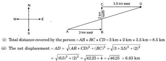 CBSE Sample Papers for Class 9 Science Solved Set 3 6