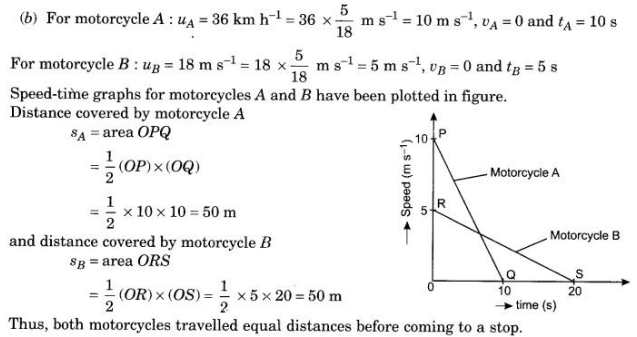 CBSE Sample Papers for Class 9 Science Solved Set 4 16