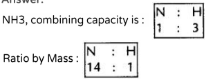 CBSE Sample Papers for Class 9 Science Solved Set 5 1