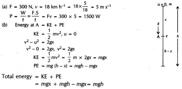 CBSE Sample Papers for Class 9 Science Solved Set 6 10