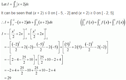 Ex 7.11 Integration Class 12 Maths NCERT Solutions Sol 9