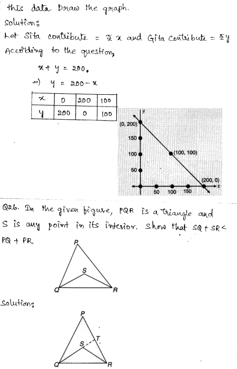 CBSE Sample Papers for Class 9 Maths Set 2 14