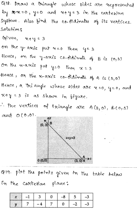 Solved CBSE Sample Papers for Class 9 Maths Paper 5 10