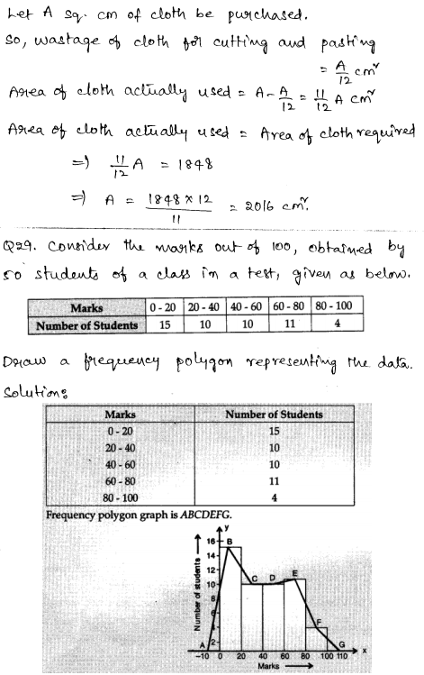 Maths Sample Question Papers for Class 9 Set 5 19