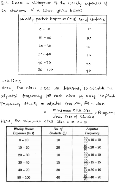 CBSE Sample Papers for Class 9 Maths Set 6 22