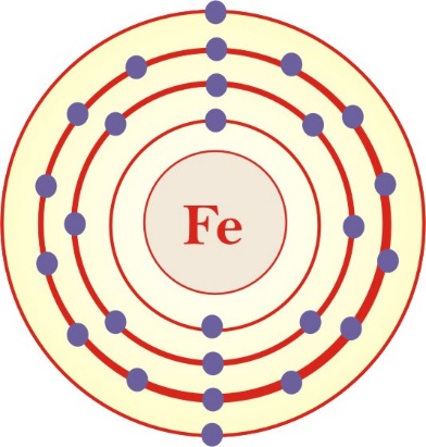 Fe Electron Configuration - Properties 2