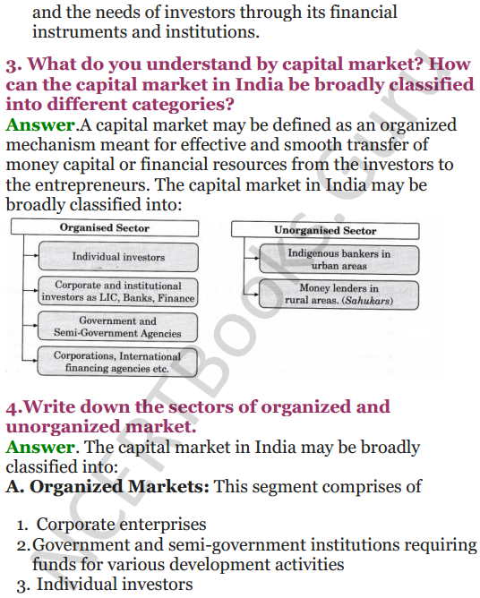 NCERT Solutions for Class 12 Entrepreneurship Chapter 6 Resource Mobilization 16