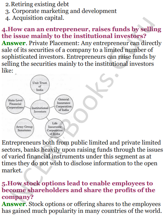 NCERT Solutions for Class 12 Entrepreneurship Chapter 6 Resource Mobilization 4