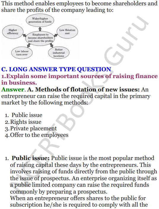 NCERT Solutions for Class 12 Entrepreneurship Chapter 6 Resource Mobilization 5