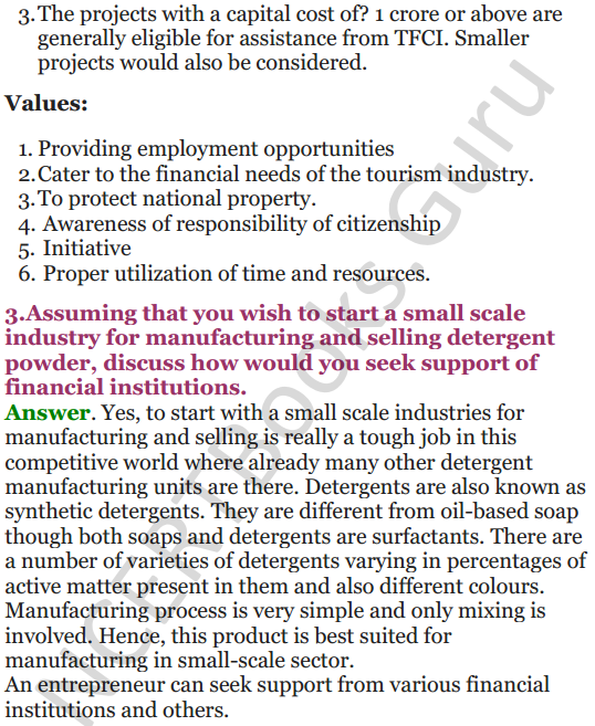 NCERT Solutions for Class 12 Entrepreneurship Chapter 6 Resource Mobilization 53