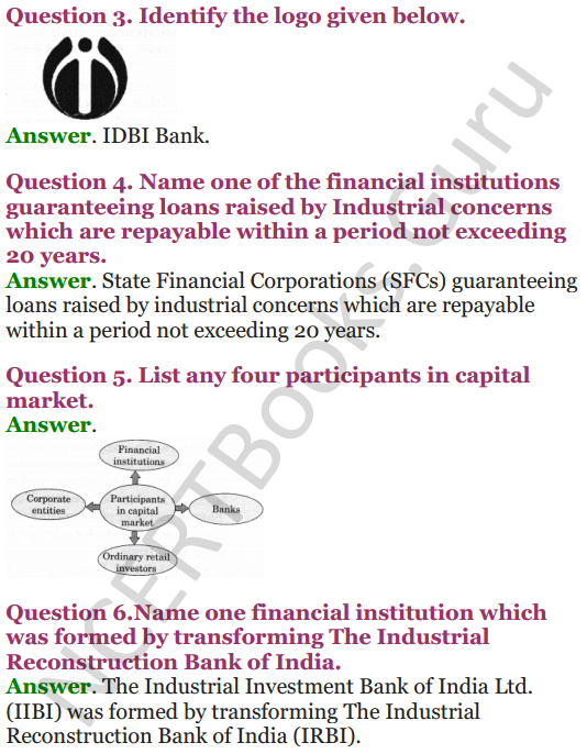 NCERT Solutions for Class 12 Entrepreneurship Chapter 6 Resource Mobilization 62
