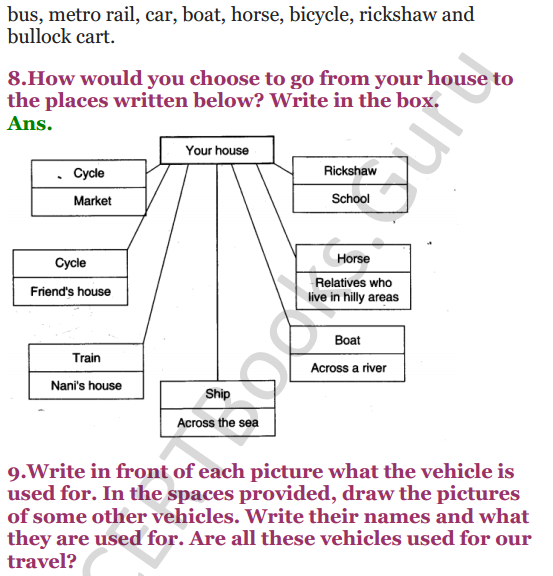 NCERT Solutions for Class 3 EVS Chapter 11 From Here To There 2