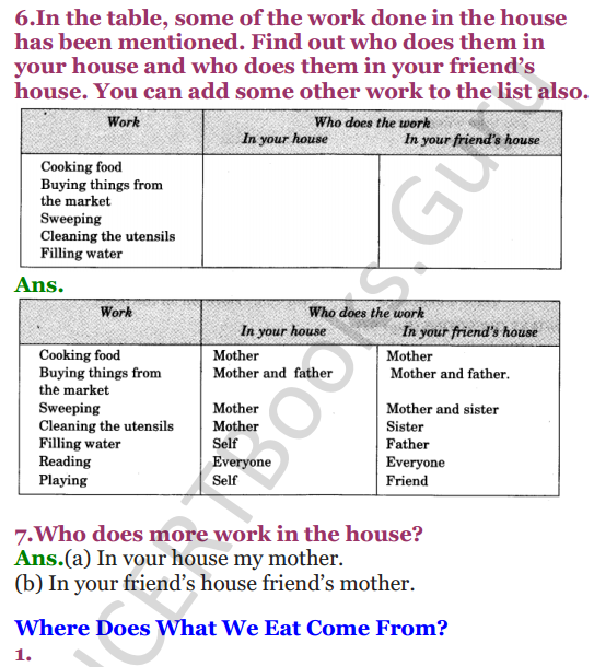 NCERT Solutions for Class 3 EVS Chapter 14 The Story of Food 2