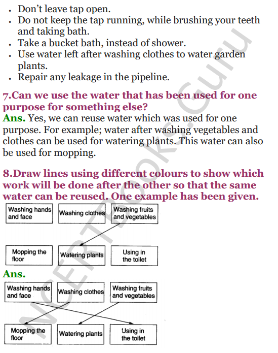 NCERT Solutions for Class 3 EVS Chapter 20 Drop By Drop 2