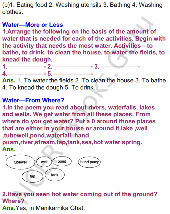 NCERT Solutions for Class 3 EVS Chapter 3 Water O' Water 2