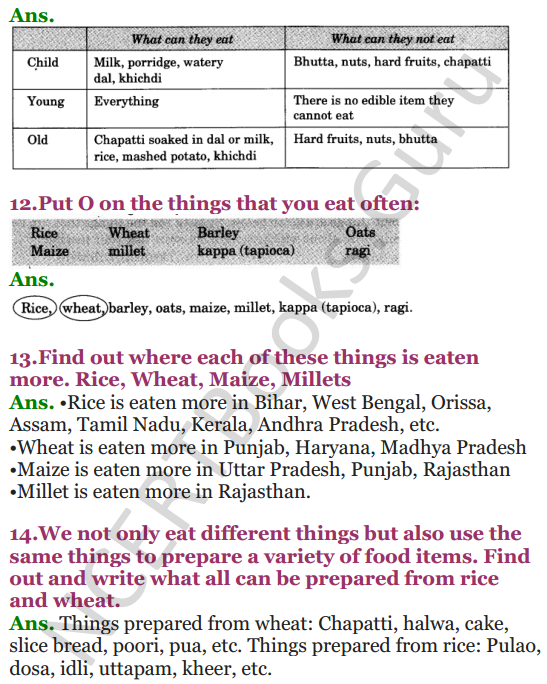 NCERT Solutions for Class 3 EVS Chapter 6 Foods We Eat 3