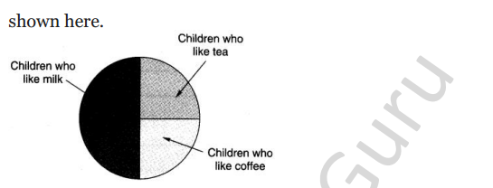 NCERT Solutions for Class 4 Mathematics Chapters -14 Smart Charts 11