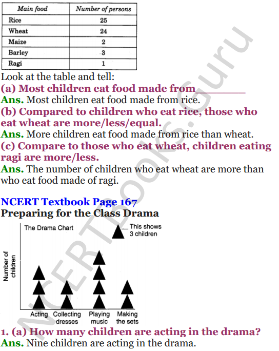NCERT Solutions for Class 4 Mathematics Chapters -14 Smart Charts 6