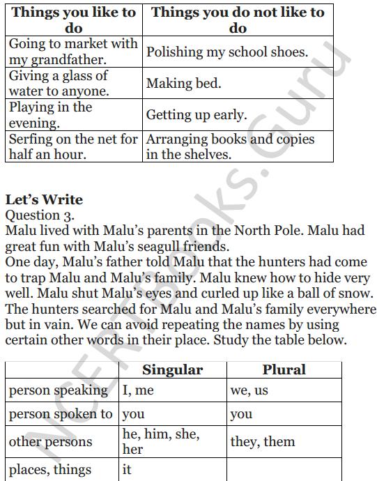 NCERT Solutions for Class 5 English Unit 10 Chapter 1 Mallu Bhalu 5