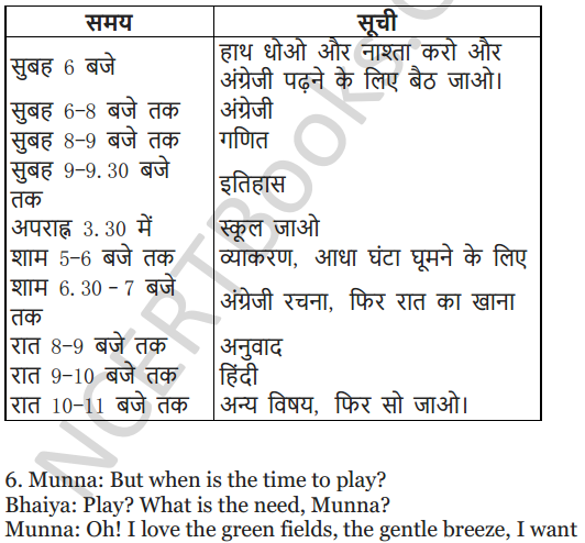 NCERT Solutions for Class 5 English Unit 4 Chapter 2 My Elder Brother 16