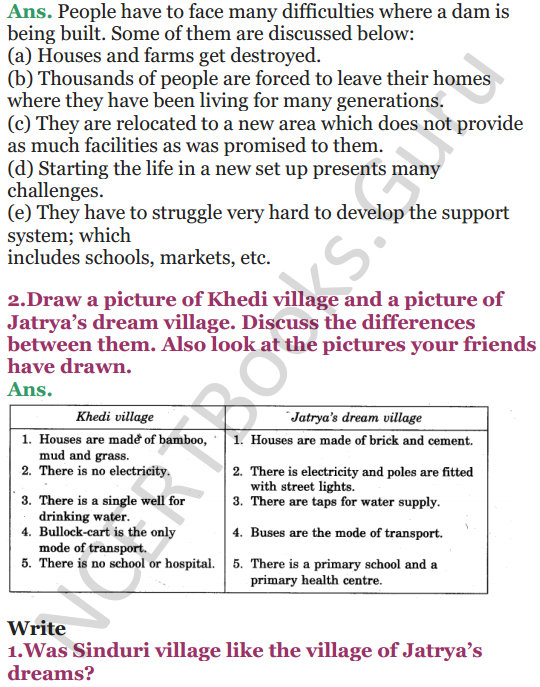 NCERT Solutions for Class 5 EVS Chapter 18 No Place For Us 5