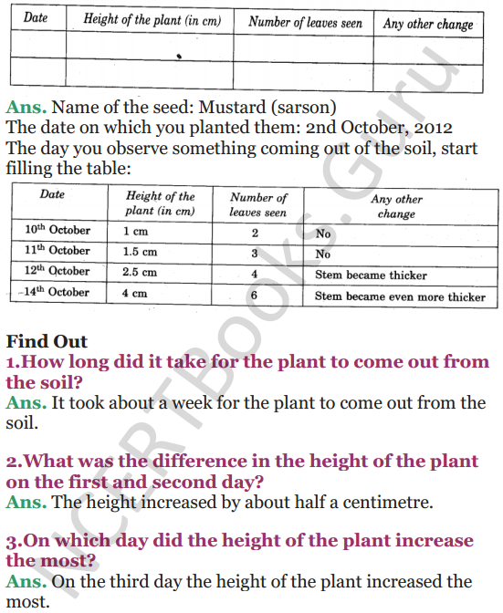 NCERT Solutions for Class 5 EVS Chapter 5 Seeds And Seeds 4