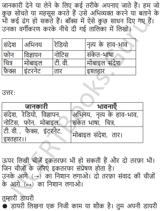 NCERT Solutions for Class 5 Hindi Chapter 8 वे दिन भी क्या दिन थे 4