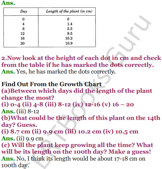 NCERT Solutions for Class 5 Maths Chapter 12 Smart Charts 12