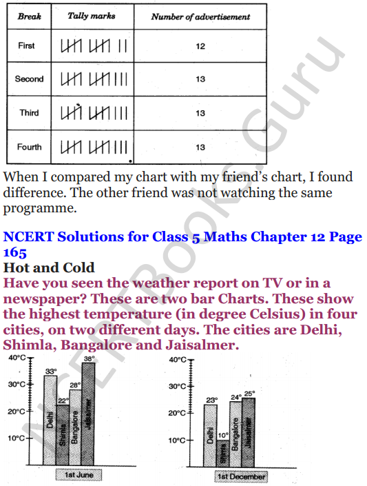 NCERT Solutions for Class 5 Maths Chapter 12 Smart Charts 7