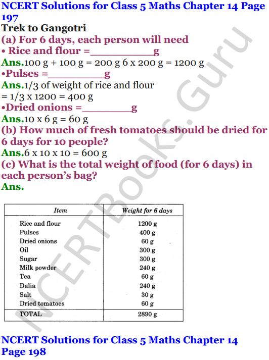 NCERT Solutions for Class 5 Maths Chapter 14 How Big How Heavy 11