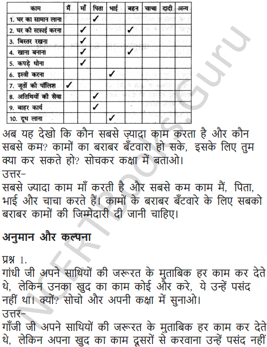 NCERT Solutions for Class 6 Hindi Chapter 15 नौकर 4