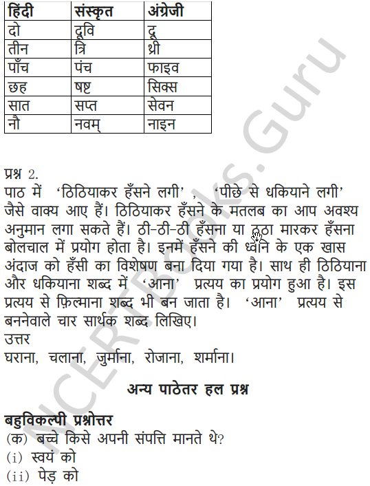 NCERT Solutions for Class 7 Hindi Chapter 10 अपूर्व अनुभव 6