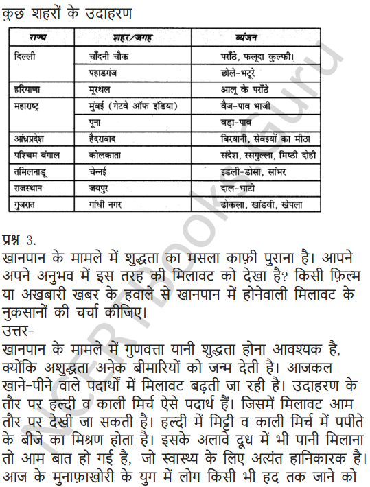NCERT Solutions for Class 7 Hindi Chapter 14 खानपान की बदलती तस्वीर 10
