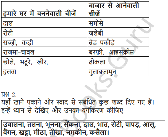NCERT Solutions for Class 7 Hindi Chapter 14 खानपान की बदलती तस्वीर 4
