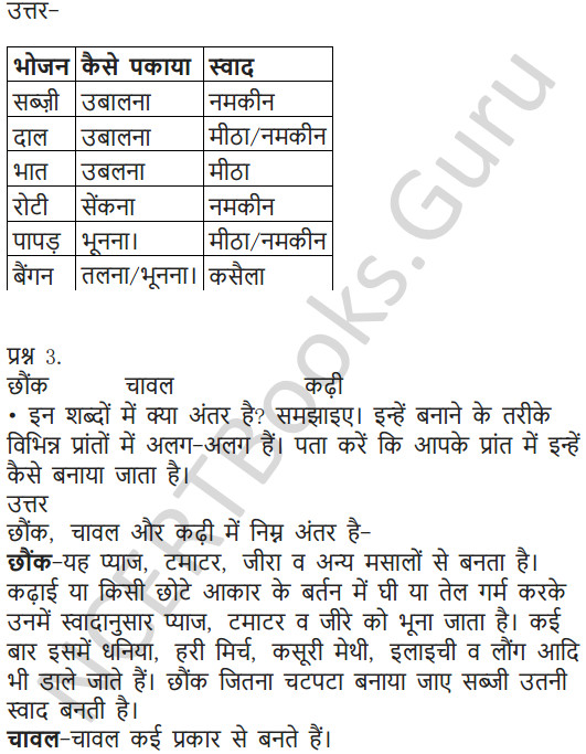 NCERT Solutions for Class 7 Hindi Chapter 14 खानपान की बदलती तस्वीर 5