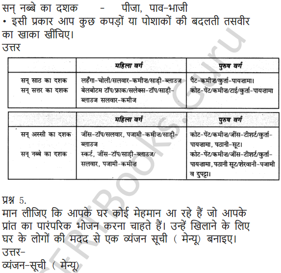 NCERT Solutions for Class 7 Hindi Chapter 14 खानपान की बदलती तस्वीर 7