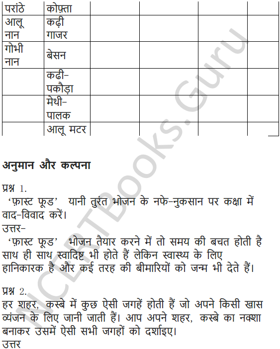 NCERT Solutions for Class 7 Hindi Chapter 14 खानपान की बदलती तस्वीर 9